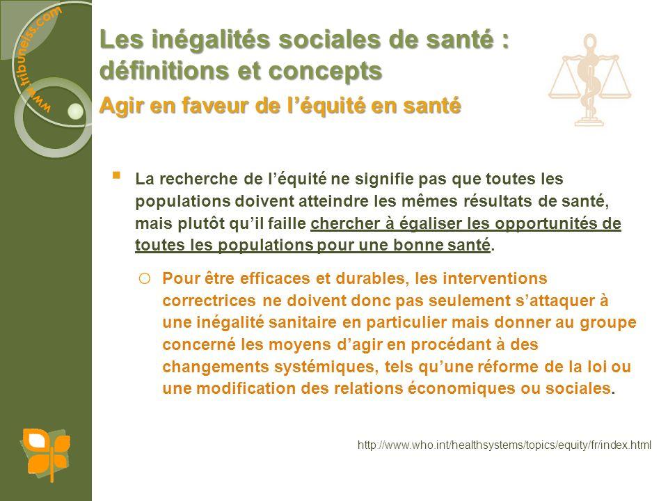 Source : Social et Sociétal, [En ligne] http://social. societal. free